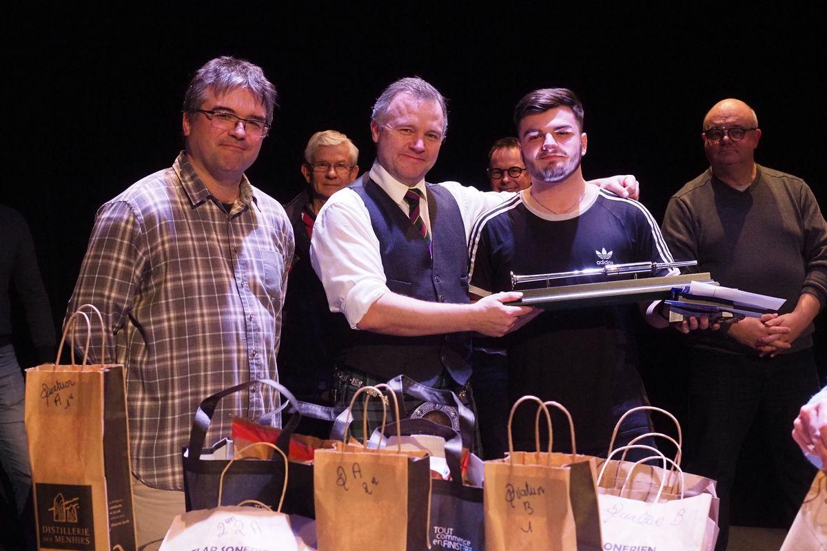 Tristan Jarry lauréat (moins de 20 ans) du Trophée McCallum / Ti ar Sonerien 2020